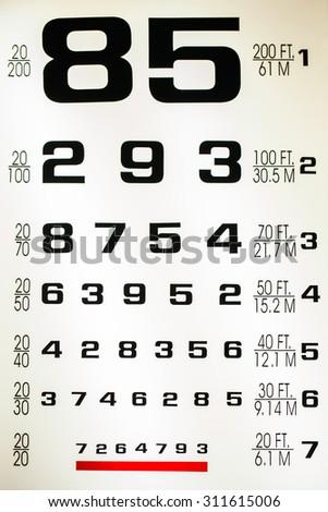 Eyesight test chart isolated on white background - stock photo