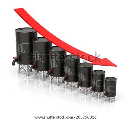 Falling Oil Price - stock photo