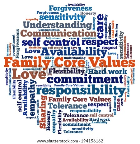 Family Core Values in word collage - stock photo