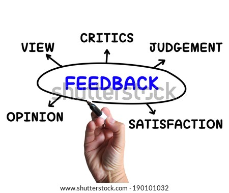 Feedback diagram meaning opinion judging view stock illustration feedback diagram meaning opinion judging and view ccuart Images