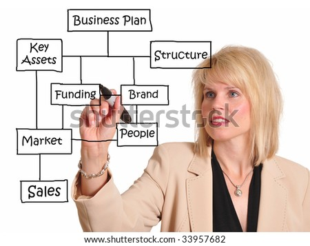 Female executive drawing a business plan on a whiteboard - stock photo