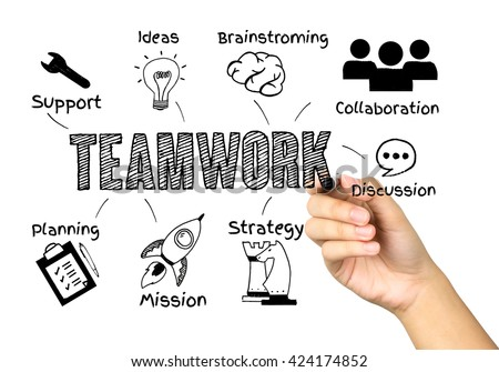 "Female Hand Writing ""Teamwork""  Concept on White Background with Business Icon - stock photo"