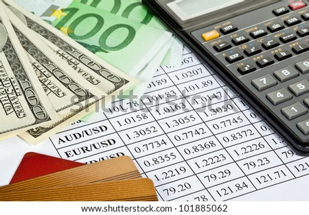 Financial analytics: money, plastic cards and calculator lying on a currency cross-rate table