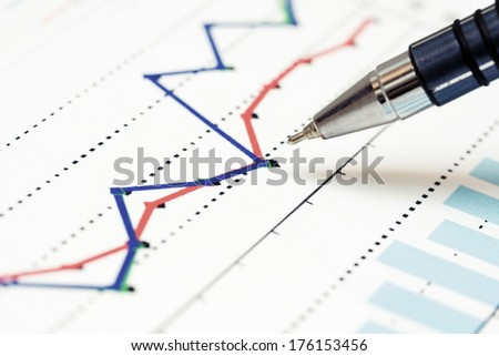 Financial graphs