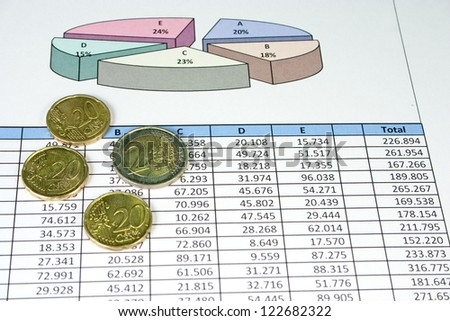 Financial management charts with some euro coins - stock photo