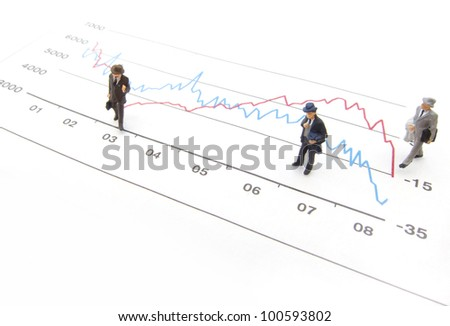 Financial performance graph