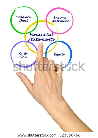 Financial Statement - stock photo