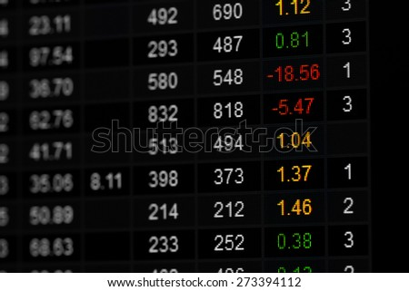 financial stats on computer laptop screen.  - stock photo