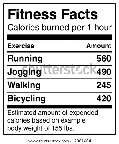 Fitness Facts - calories burned per hour for popular exercises, running, jogging, walking, bicycling - estimated for 155lbs person.  Concept for healthy living - table resembles Nutrition Facts label - stock photo