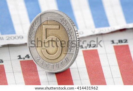 Five Polish Zloty coin on newspaper chart  - stock photo