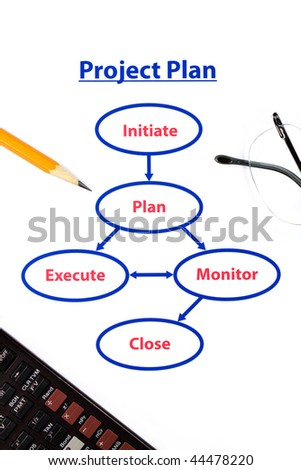 five steps of a project plan with pencil, glasses and calculator - stock photo