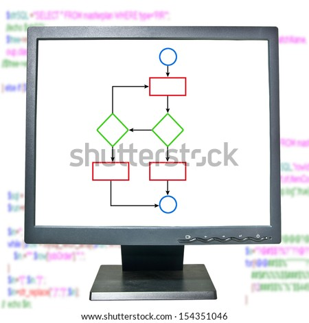 Flowchart on computer monitor - stock photo