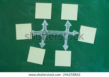 flowchart or blank mind map with sticky notes and chalk arrows on chalkboard - stock photo