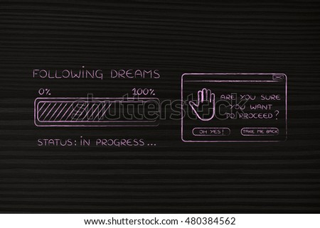following dreams: illustration with text and progress bar with status loading next to pop-up message Are you sure you want to proceed