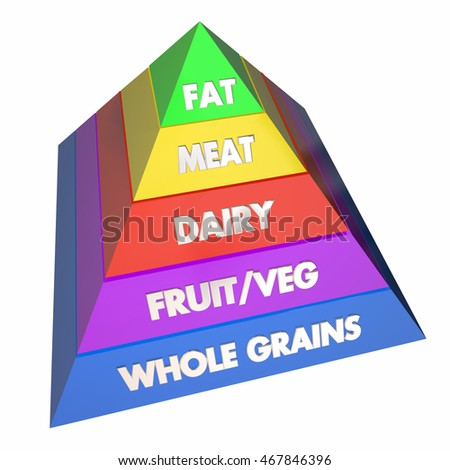Food Group Pyramid Healthy Eating Diet 3d Illustration