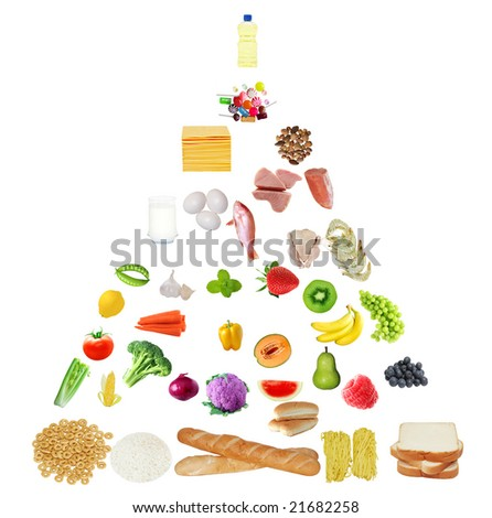Food pyramid for seniors isolated on white background - stock photo