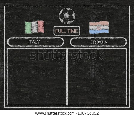 football euro 2012 scoreboard italy and croatia with nations flag written on blackboard background high resolution, easy to use - stock photo