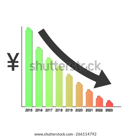 Forecast declining sales houses Asia  - stock photo