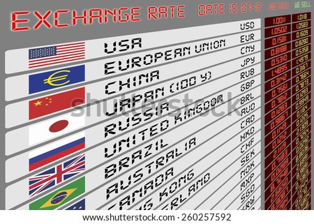 Foreign Currency Exchange Rates on a Digital Display Panel with Flags and Names of Each Countries Worldwide - stock photo