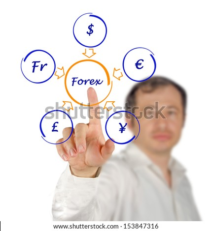 Forex diagram - stock photo
