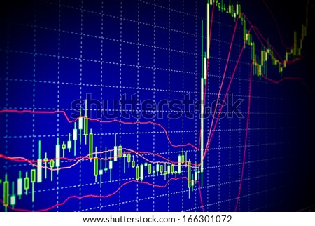 Forex stock market candle graph analysis on the screen - stock photo