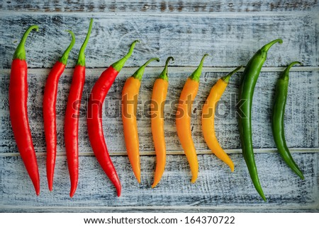 Fresh chili peppers on wooden board - stock photo