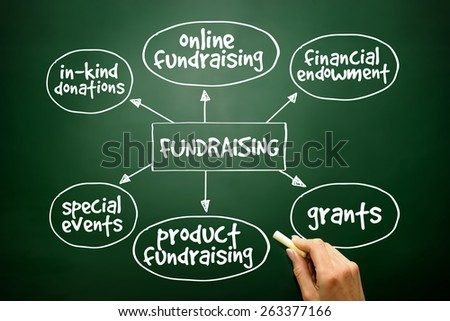 Fundraising mind map business concept on blackboard - stock photo