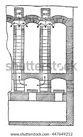 Furnace coke, Coppee system, vintage engraved illustration. Industrial encyclopedia E.-O. Lami - 1875.