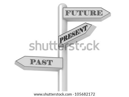 Future Past Present signpost - stock photo