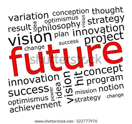 Future Wordcloud