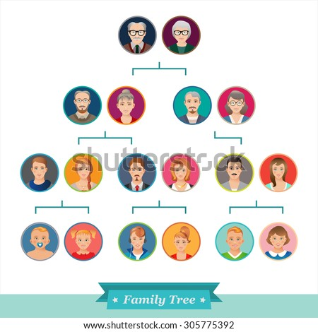 how to find your family tree in india