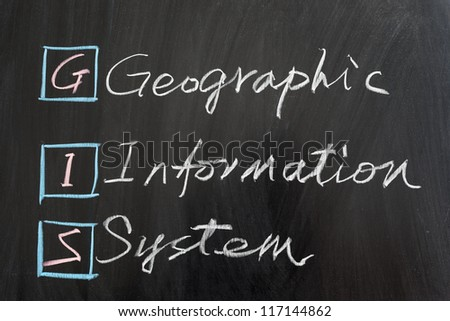 GIS, Geographic Information System, written on the chalkboard