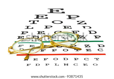 Glasses on eyesight test chart isolated on white background - stock photo