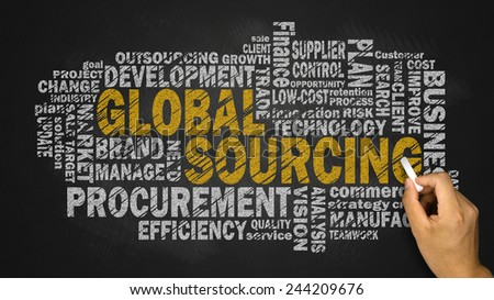 global sourcing word cloud with related tags