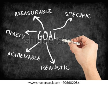 Goal concept. Hand writing by white chalk on a blackboard.  - stock photo