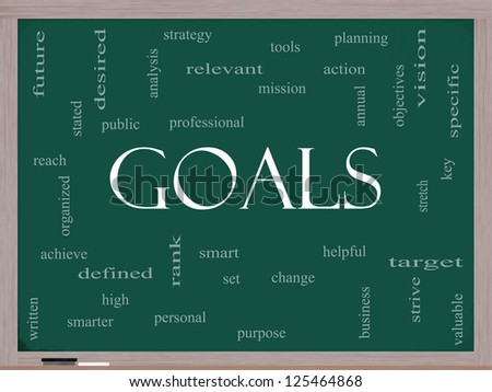 Goals Word Cloud Concept on a Blackboard with great terms such as planning, missions, smart, set, high and more.