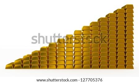 gold bars chart - stock photo