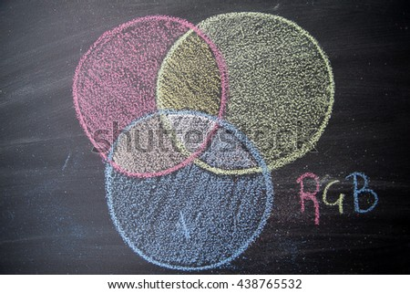 Graphic representation with chalk on the blackboard of the fundamental colors, rgb - stock photo