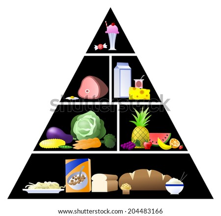 Graphic Traditional Food Pyramid  - Raster Version - stock photo