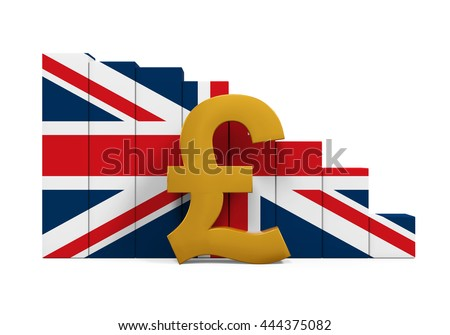 Great Britain Pound Symbol and Graph Chart. 3D rendering - stock photo