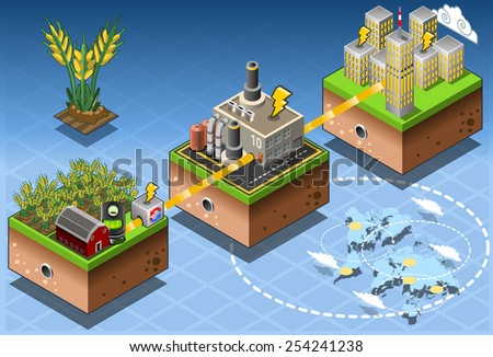 sources of farm power pdf