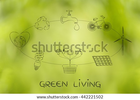 green living: diagram with daily steps to protect the environment by saving energy, recycling and eating local