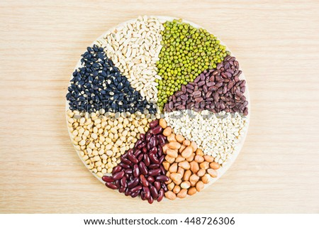 Group of colorful various beans or lentils and whole grains seeds or cereal background. mung bean, peanut or groundnut, blackbean, red kidney bean, soybean, pinto beans, Millet, top view. - stock photo