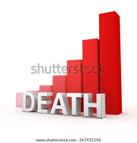 Growing red bar graph of Death on white. Increasing the number of deaths concept. - stock photo