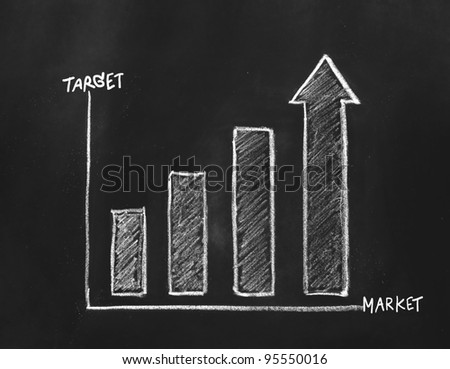 growth of finance business graph in chalkboard