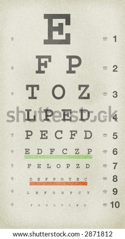 Grungy old eye chart.