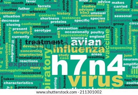 H7N4 Concept as a Medical Research Topic