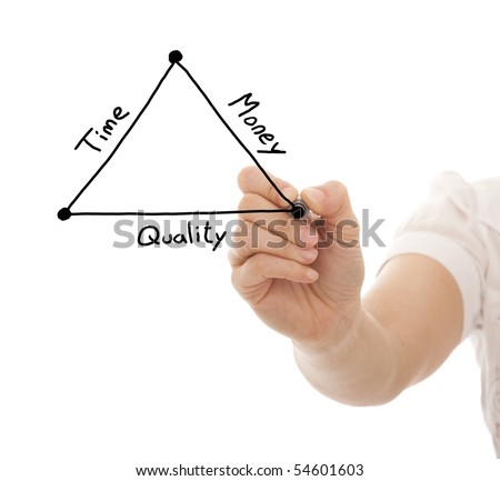 hand drawing a diagram with the balance between time, quality and money in a project development - stock photo