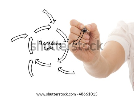 hand drawing a marketing diagram on a whiteboard - stock photo