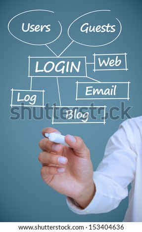 Hand drawing a plan showing login terms on blue background - stock photo
